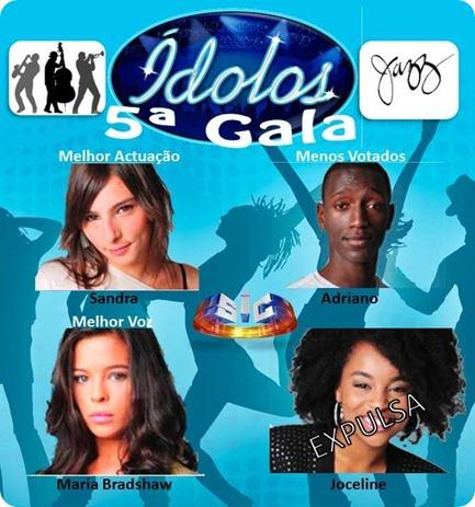 idolos avaliaçao gala 5