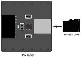 IXM SD Diagram-2