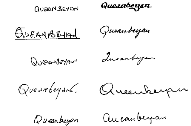 Ten people's writing of the place name 'Queanbeyan', illustrating the differences and occasional similarities which arise in the writings of different people.