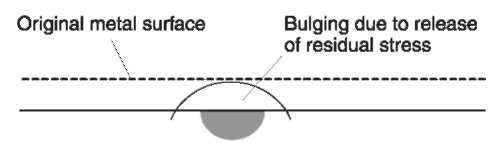 Bulging of surface following release of residual stress due to application of heat.