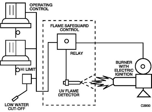 electric boiler wiring diagram  electrical  schematic