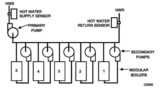 Primary Secondary Boiler Piping Diagram, Primary, Free