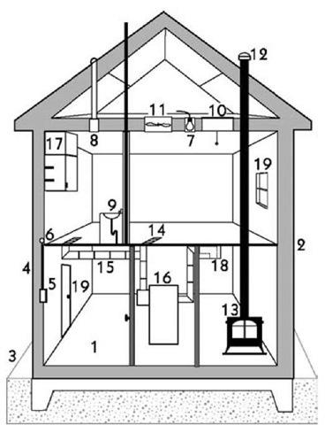 Facility Air Leakage Energy Engineering