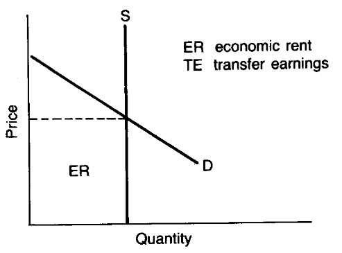 Early Retirement Scheme To Economics As Rhetoric Economics