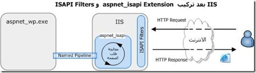 IIS_Without_ISAPI_Extentsion_And_Filters_2
