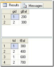 SQL Insert Query Output