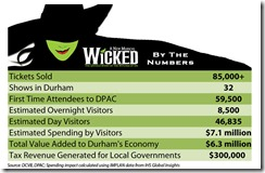 wicked_chart_big