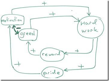 systemthinking_motivation_full