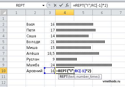 Линейчатая диаграмма в ячейке Ecxel за 25 секунд - функция REPT (ПОВТОР)