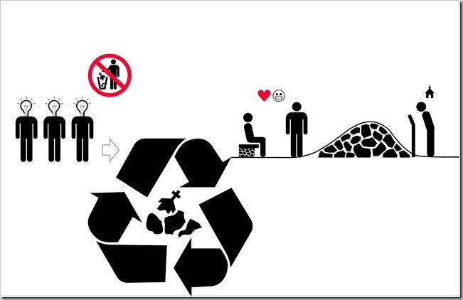 03 - Iconos reciclaje