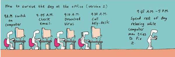 : Smart way of working