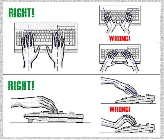 Avoid RSI Syndrome or Pains due to Computer