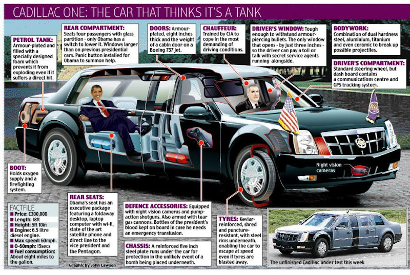 THE OBAMA-MOBILE..... Cadillac from GM