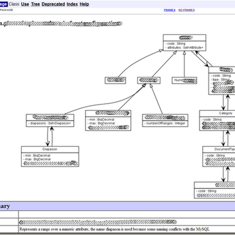 Generate JavaDoc with UML diagrams