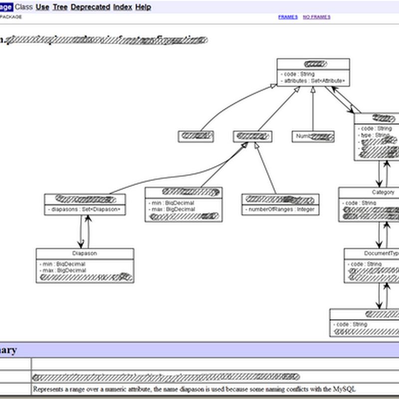 Generate JavaDoc with UML diagrams