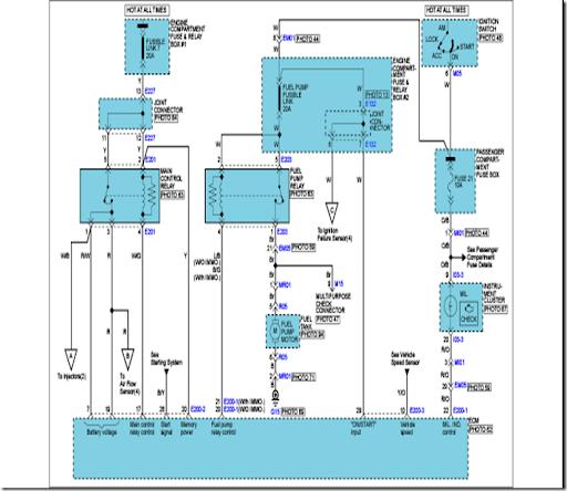 How do i know the location of hyundai terracan main relay