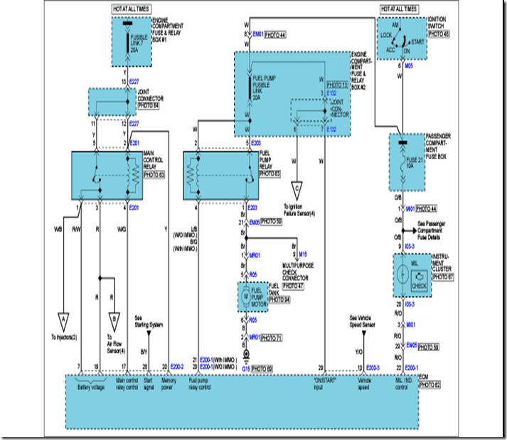 ford ecm wiring diagram trailer wiring diagram for 2006 ford mustang gt ecm wiring diagram