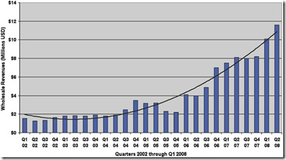 idpf graph