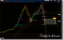 2009-04-30-SPX-monthly