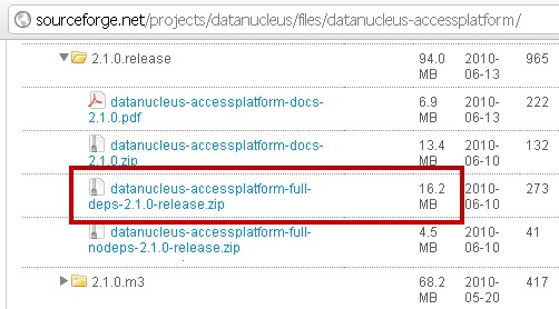 DataNucleus Downloads