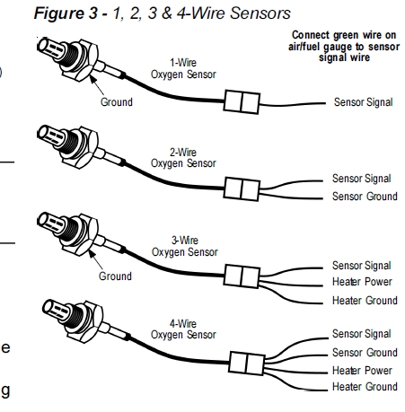 Ford 4 wire o2 sensor wiring diagram anything wiring diagrams enchanting 4 wire oxygen sensor wiring diagram picture collection rh itseo info bosch universal o2 sensor cheapraybanclubmaster Choice Image