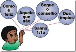 salmo_1-1a