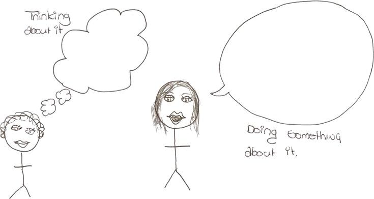 thinking-doing