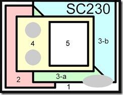 SC230