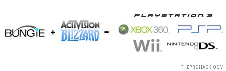 The new equation of gaming - theprohack.com
