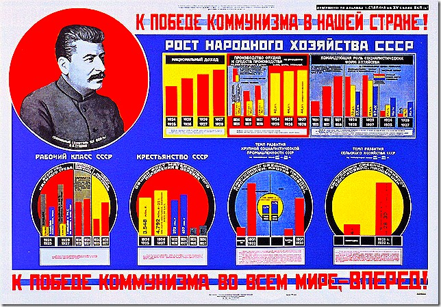 Diagrams after the report of comrade Stalin at the 15th Congress of the VKP (Bolsheviks). To the victory of Communism in our country  To the victory of communism in the whole world(1927)