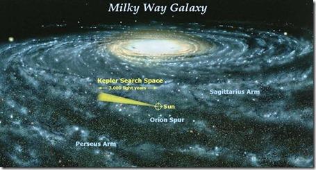 878233-kepler-mission