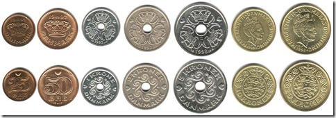Denmark_money_coins[1]