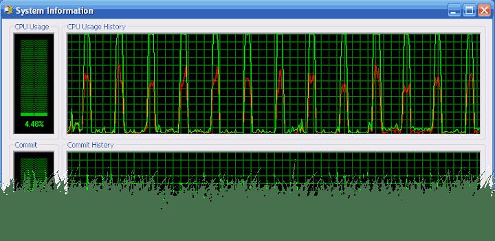 Imagen del trabajo del procesador