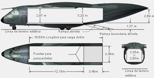 EMBRAER KC-390  Imgperformancemedidasin