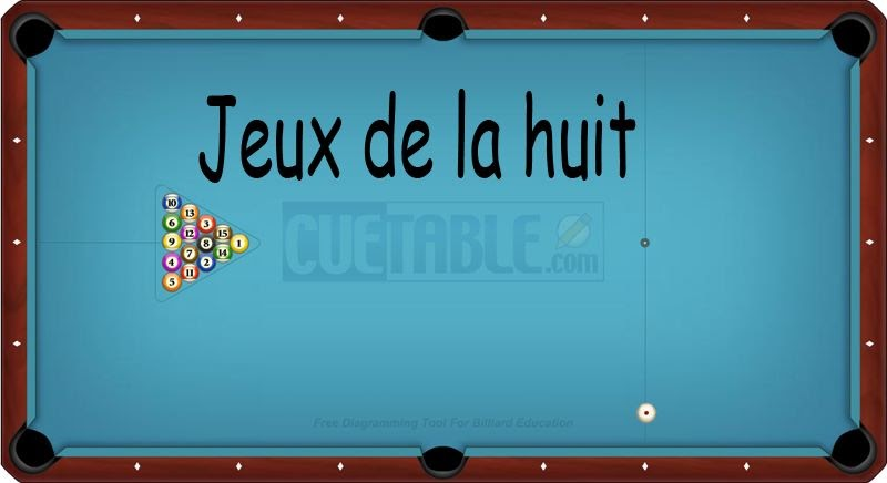 billard 9 reglement