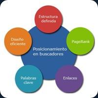Emprendedor Digital. Estrategias de Marketing Para Promocionar a Gran Escala
