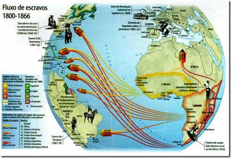 fluxo escravo século XIX