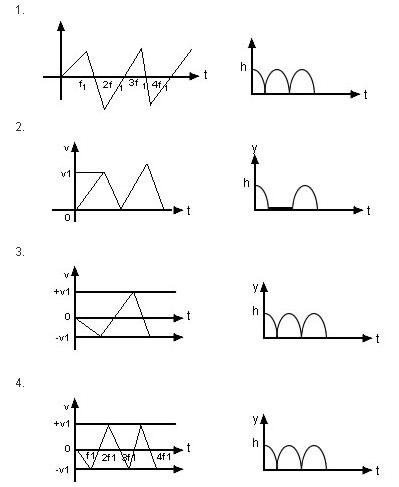 AIEEE Solved Paper Physics 2009