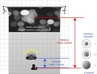 Bokeh_diagrama