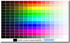 tab view sederhana