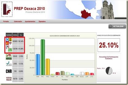 PREP OAXACA 3