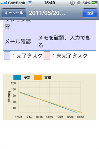 写真 2011 05 23 15 40 40