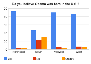 birthers.png