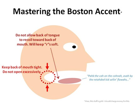 Boston Accent