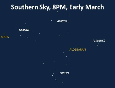 Southern Sky March
