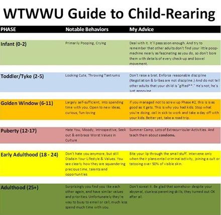 CR Guide