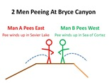 Men Peeing