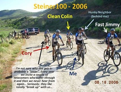 Steiner100 - 2006 captions