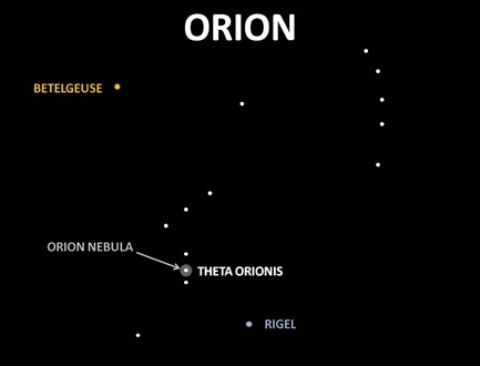 Orion Overview