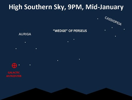High Southern Sky Jan